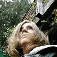 renetisdale's profile photo