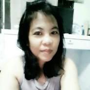 ratchaniratchani's profile photo