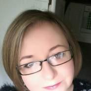 gotiwa's profile photo