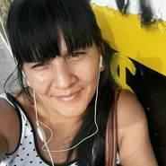 rooxannaa's profile photo