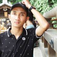 muktyagung's profile photo