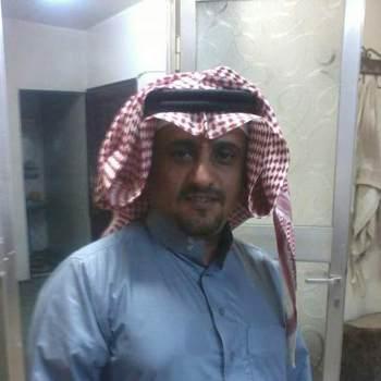 talib_z_1976_Makkah Al Mukarramah_미혼_남성
