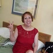 mariacarmenmartinez's profile photo