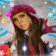 inna_svirskaj's profile photo