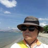 user_rx684's profile photo