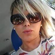 imma06_1's profile photo