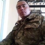 alexandrkolotiy's profile photo