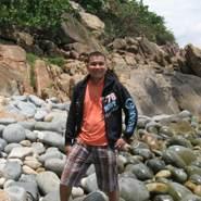 thanhtrungnguyen1902's profile photo