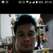 hlembindet's profile photo