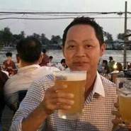 utenjusakunvijit's profile photo