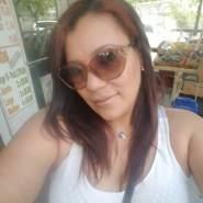 luzmarria01's profile photo