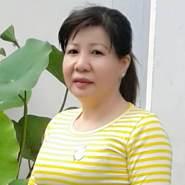 nguyenkimphuong's profile photo