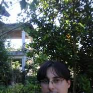 rickporher's profile photo