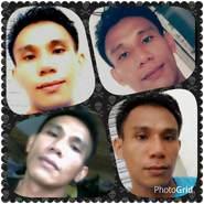 melignacio's profile photo