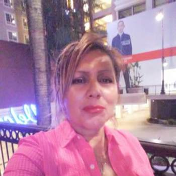 mendezletty223_Colorado_Single_Female