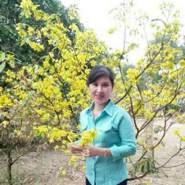 phuonguyen123g's profile photo