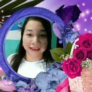 lannguyen37's profile photo