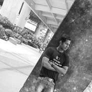 sohanthanoosh's profile photo