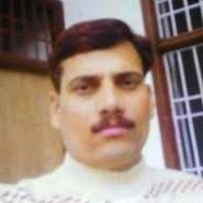 ravindrachaudha4's profile photo