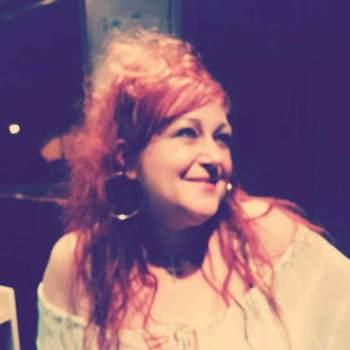 elenaheei_Puglia_Single_Female