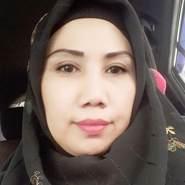 zulyatithamrin's profile photo