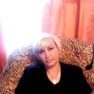 tatanadukova08's profile photo