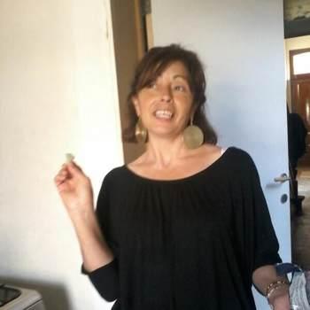 carolinarossi15_Brussels Hoofdstedelijk Gewest_Single_Female