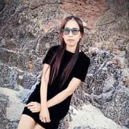 user_PhakBung's profile photo