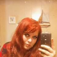 jiltreece1996's profile photo