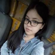 Queenieqi's profile photo