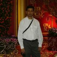 hameedshagul133's profile photo