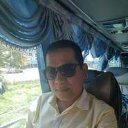 s_suphantaworachat's profile photo