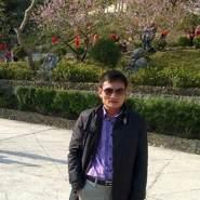 hanhdoan11's profile photo