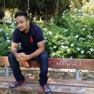 danyalaltafchaudhary's profile photo