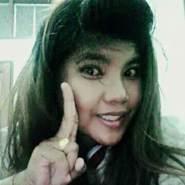 sudaratratnui's profile photo