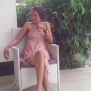 ruthikenga's profile photo
