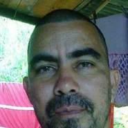 marcosboladaoferreir's profile photo