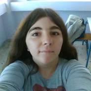 Annals's profile photo
