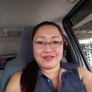rosalinabonghanoyarn's profile photo