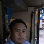 pleakkavit's profile photo