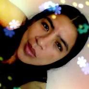 Palita0684's profile photo