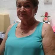 elviravelasques's profile photo