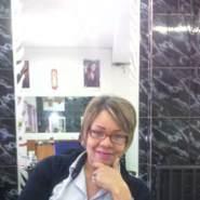 elenafalcon8's profile photo