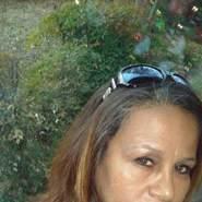 irenealvarez767's profile photo