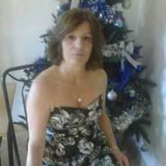 mariafernandezgalist's profile photo