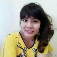 anhlam9's profile photo