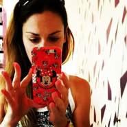 zoricakontic's profile photo