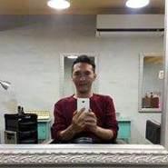 rueichingjian's profile photo