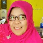 sonywindria's profile photo