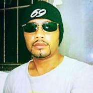 Zunned's profile photo